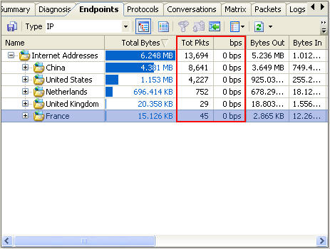 Monitor Internet Traffic Screenshot2