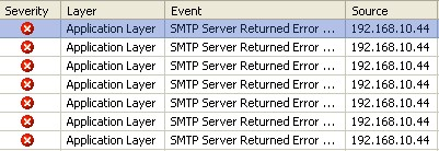 SMTP Events in Application Layer