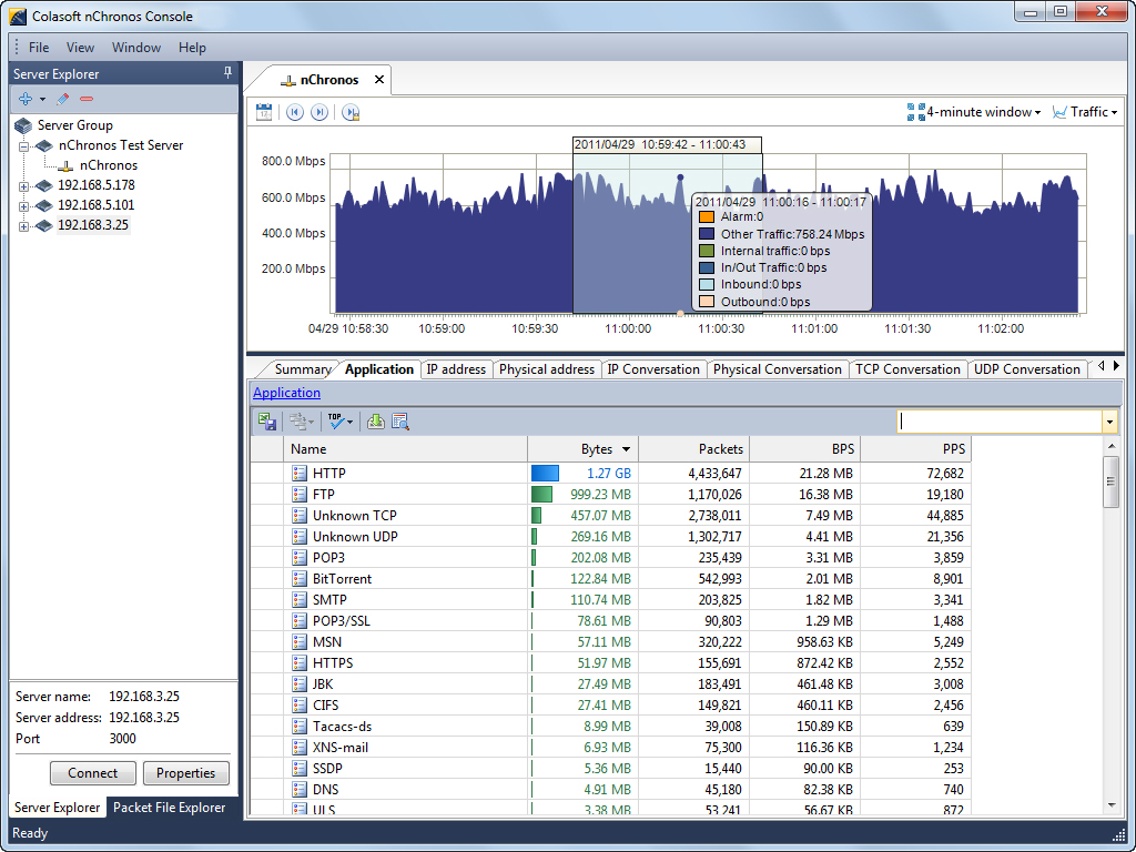 Network Analyzer Software : Colasoft announces the launch of nchronos